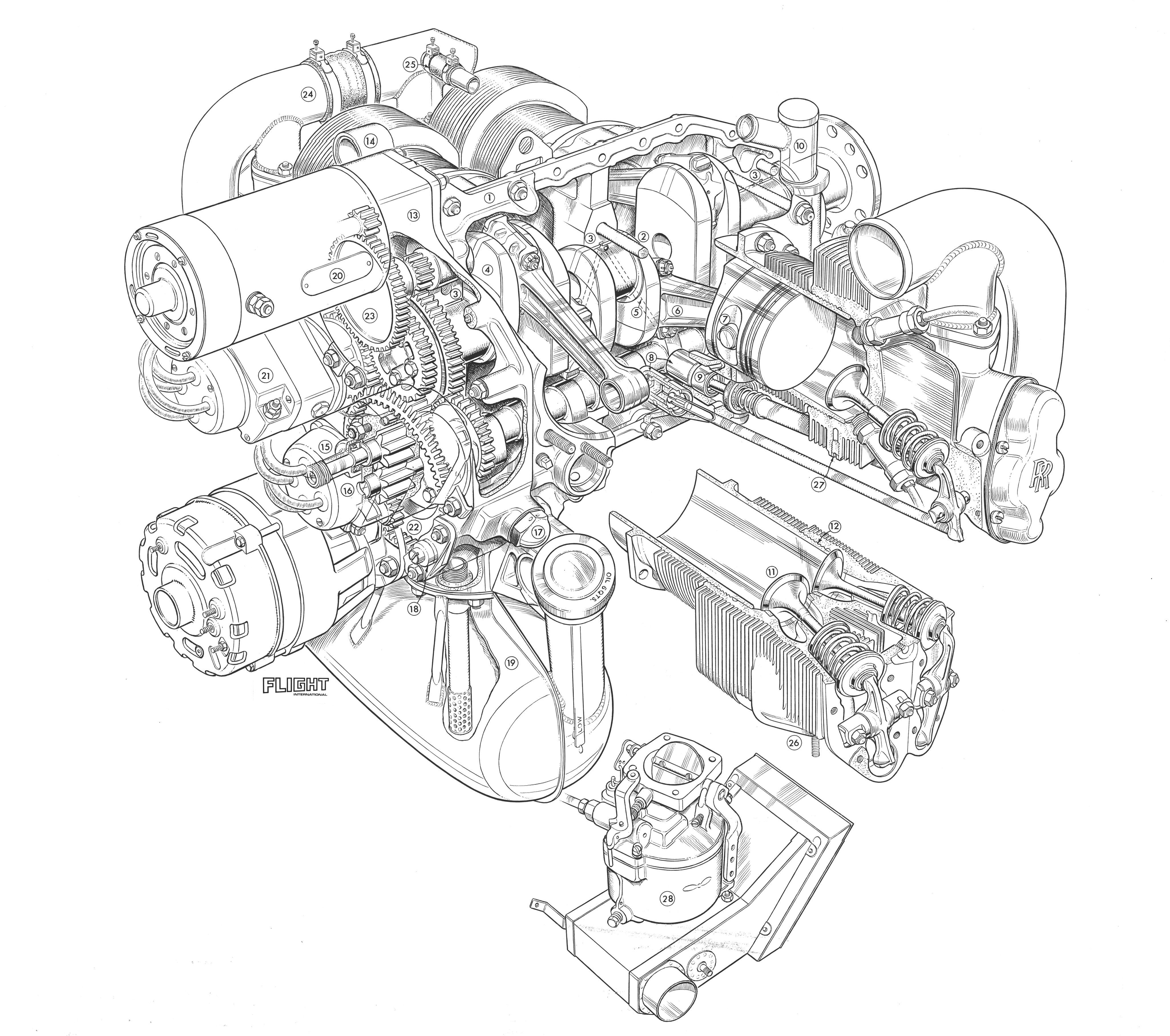 Rolls royce continental 0 240 a cutaway drawing