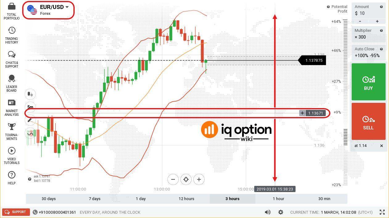Chart, Kutipan, dan Ide-Ide Trading Gratis — TradingView