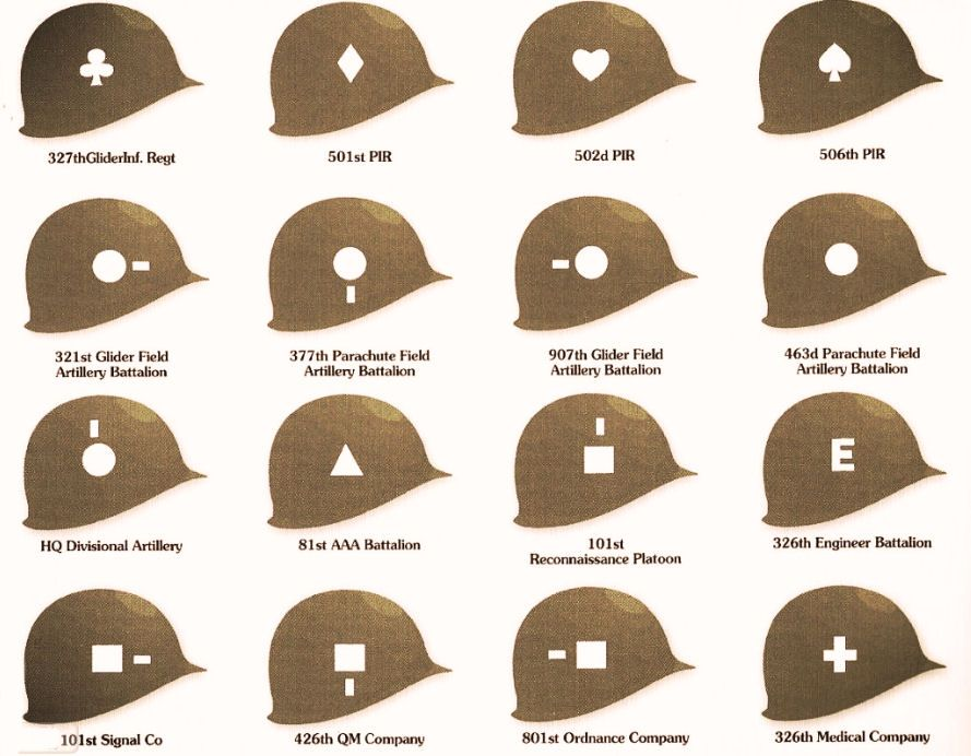 Helmet Markings Of The 101st Airborne During Wwii Shows The 506th Pir Spade Military Insignia Military Helmets Military Ranks