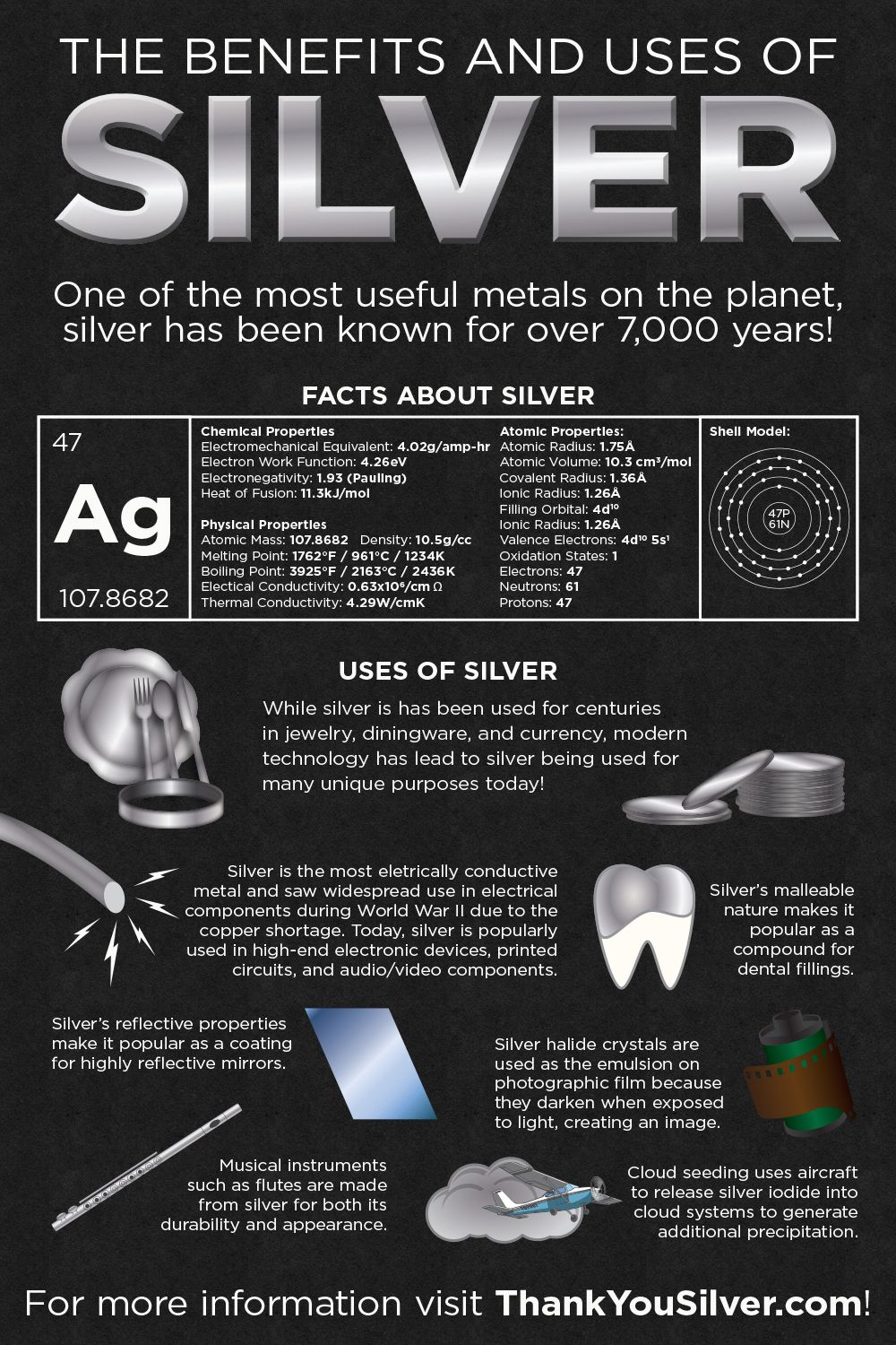 The Benefits And Uses Of Silver Infographics Pinterest Keelynet News 2012 Free Energy Gravity Control Electronic Health Is One Most Useful Metals On Planet From Basic Like Jewelry Silverware To Brand New Applications Such As Thank You