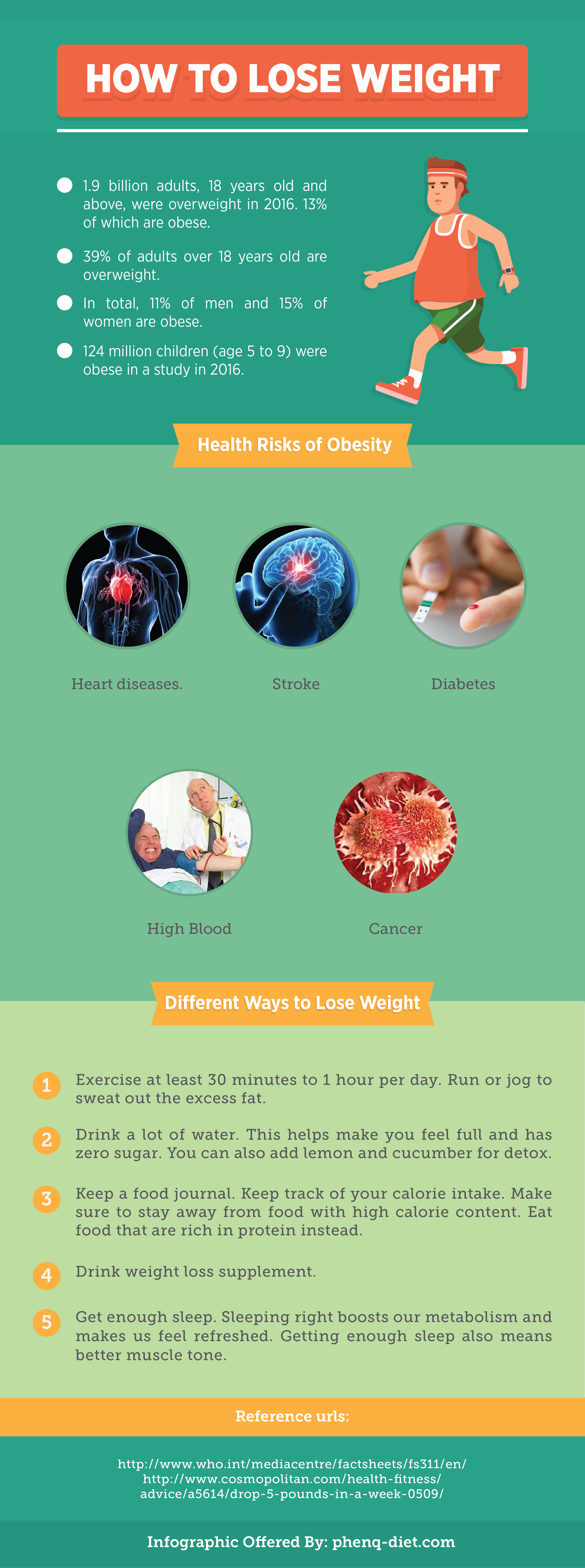 Pin By Allan Chiu On How To Lose Weight Easily Pinterest Weight