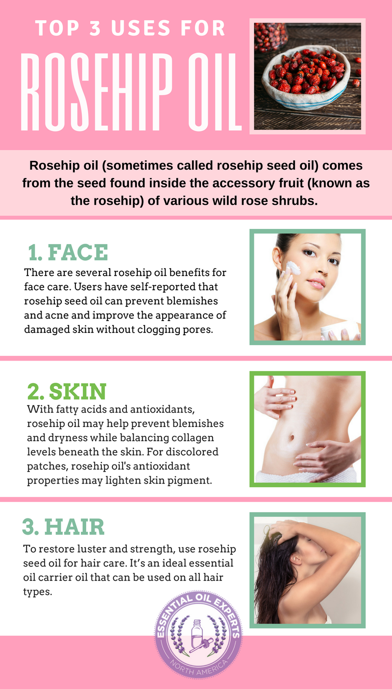 Rosehip Oil Benefits and Uses for Face Skin Hair & Where ...