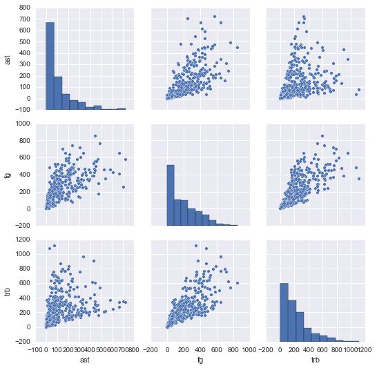 R Vs Python Head To Head Data Analysis Data Analysis Data