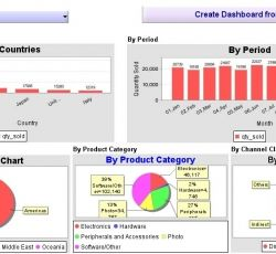 excel supply chain Templates