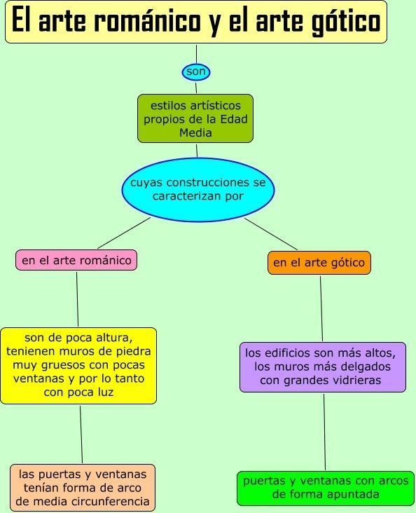 HISTÒRIA MEDIEVAL - LES HISTÒRIES DE 1r I 2n