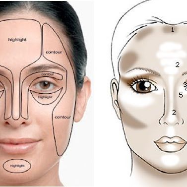 Follow 3 Steps In Contouring New At It Start Out With Cheap
