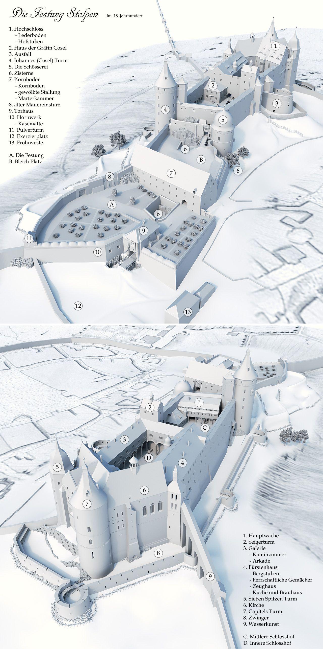 Bildergebnis Fur 3d Rekonstruktion Burg Karty Goroda Srednevekove Gorod