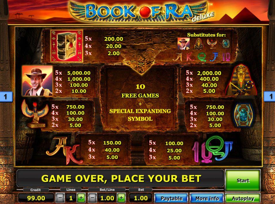 Игровые автоматы и их эмуляторы онлайнi игровые автоматы ягодки играть бесплатно и без регистрации