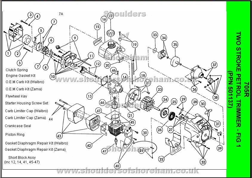 Ryobi 705r Ppn 501137 Spare Parts Diagrams Ryobi Trimmer