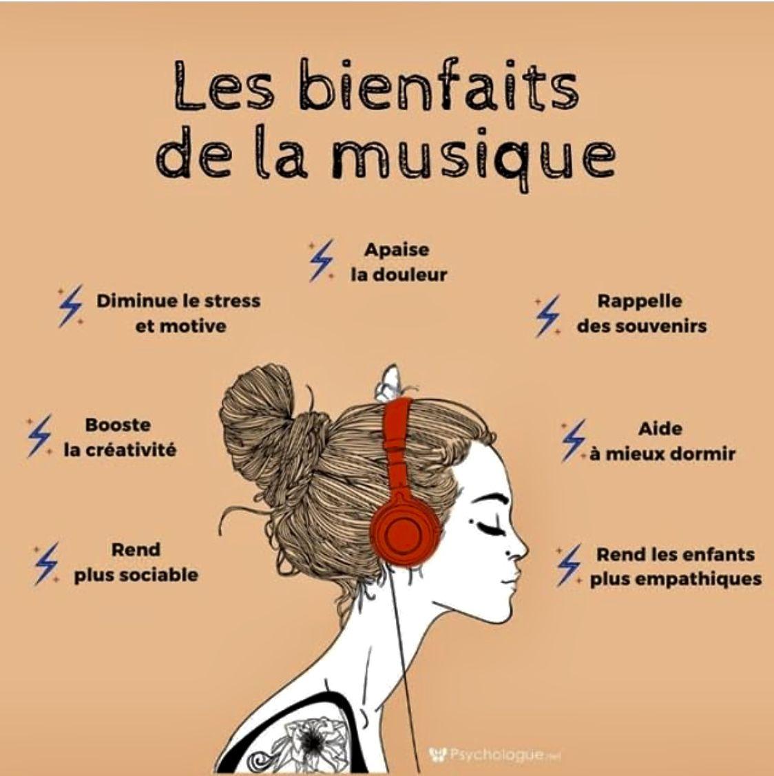 Le Pouvoir De Guerison De La Musique Musicotherapie Guerison Musique