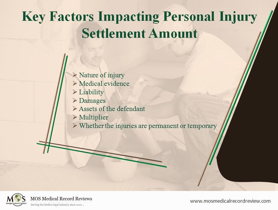 Personal injury cases involve medical peer review. There