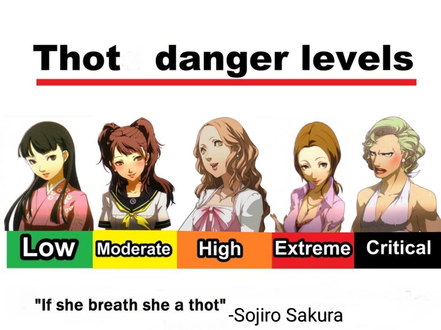 Pin by Phoenix Sylph on For swordfall memes | Persona 5 ...