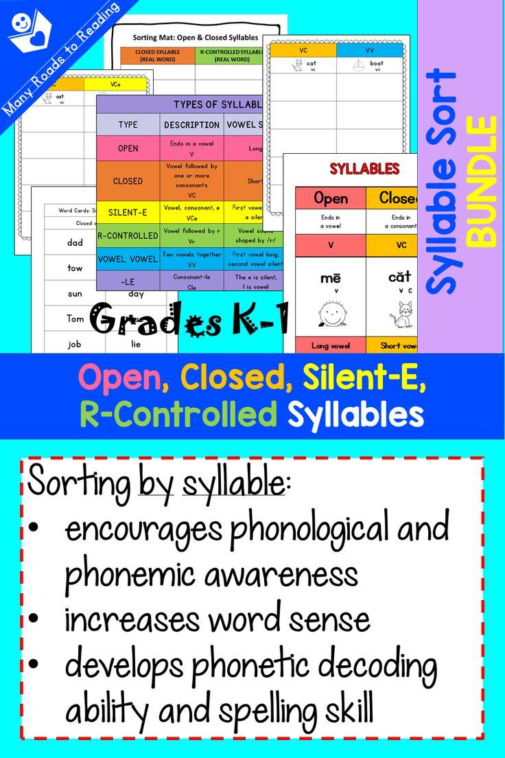 Syllable Sort BUNDLE Grades K1 (With images) Syllable