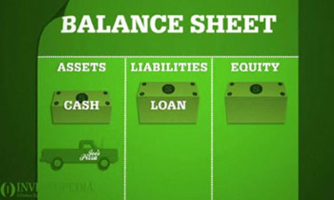 If you can ensure you have these 3 things right then youu0027re on - personal balance sheet template