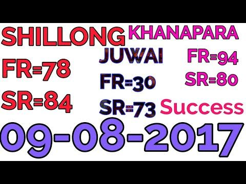 Pin by Massimo Volpi on Lottery | Lottery tips, Shillong