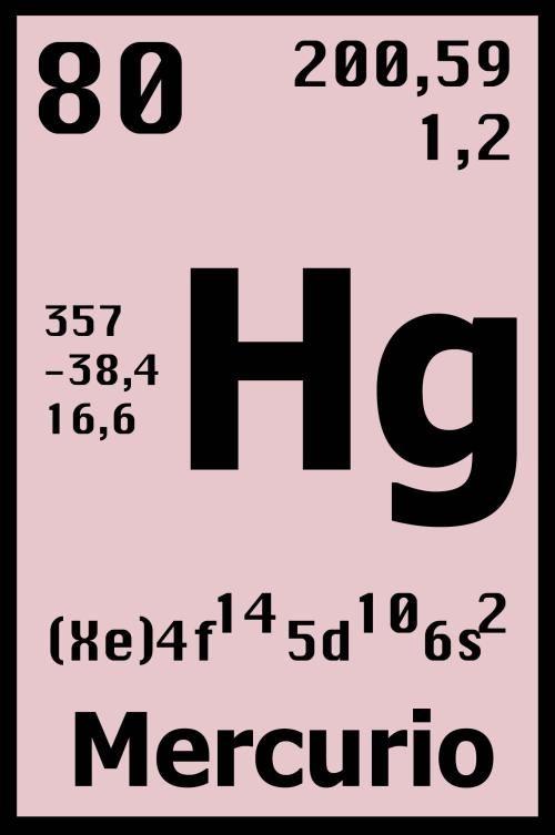 Elementos químicos Mercurio Hg Elementos químicos Pinterest - copy tabla periodica nombre de los grupos