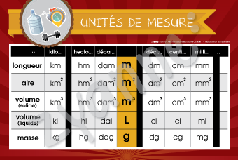 Tableau Unites De Mesure Liquid Math Periodic Table