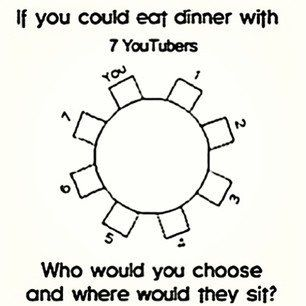 1.Markiplier (Mark) 2.Jacksepticeye (Jack)  3.Pewdiepie (Felix) 4.Cutiepie (Marzia) 5.Veritasium (Derek) 6.Vsauce (Michael) 7.Game/Film Theory (Matt)