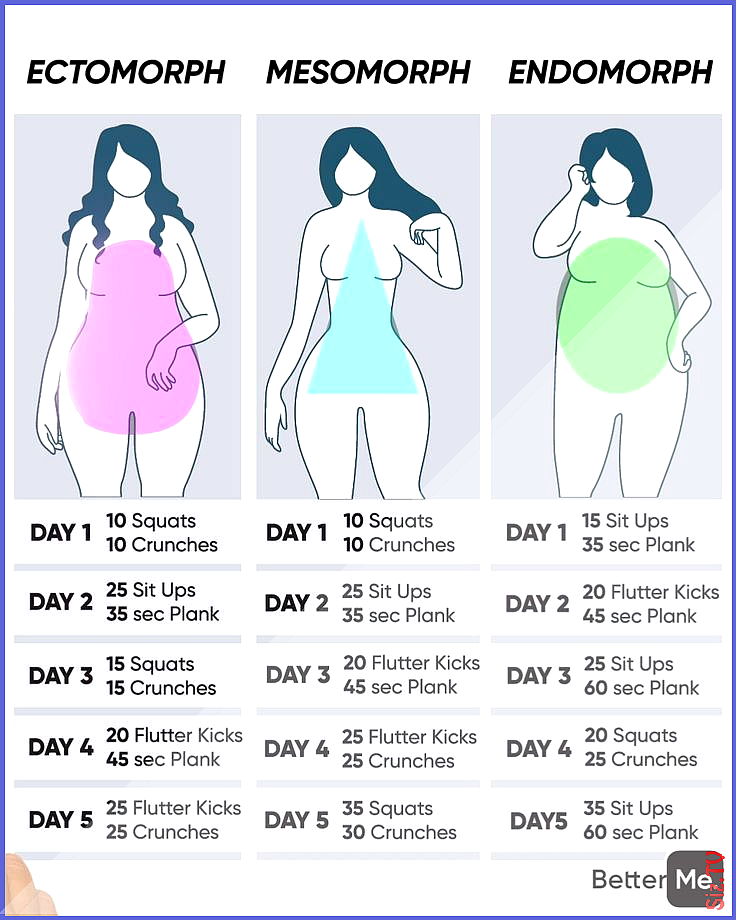 Custom Workout And Meal Plan For Effective Weight Loss Body Slimmer  Ideas of Body Slimmer BodySlimm...