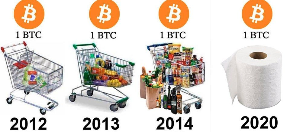 bitcoin oldarket