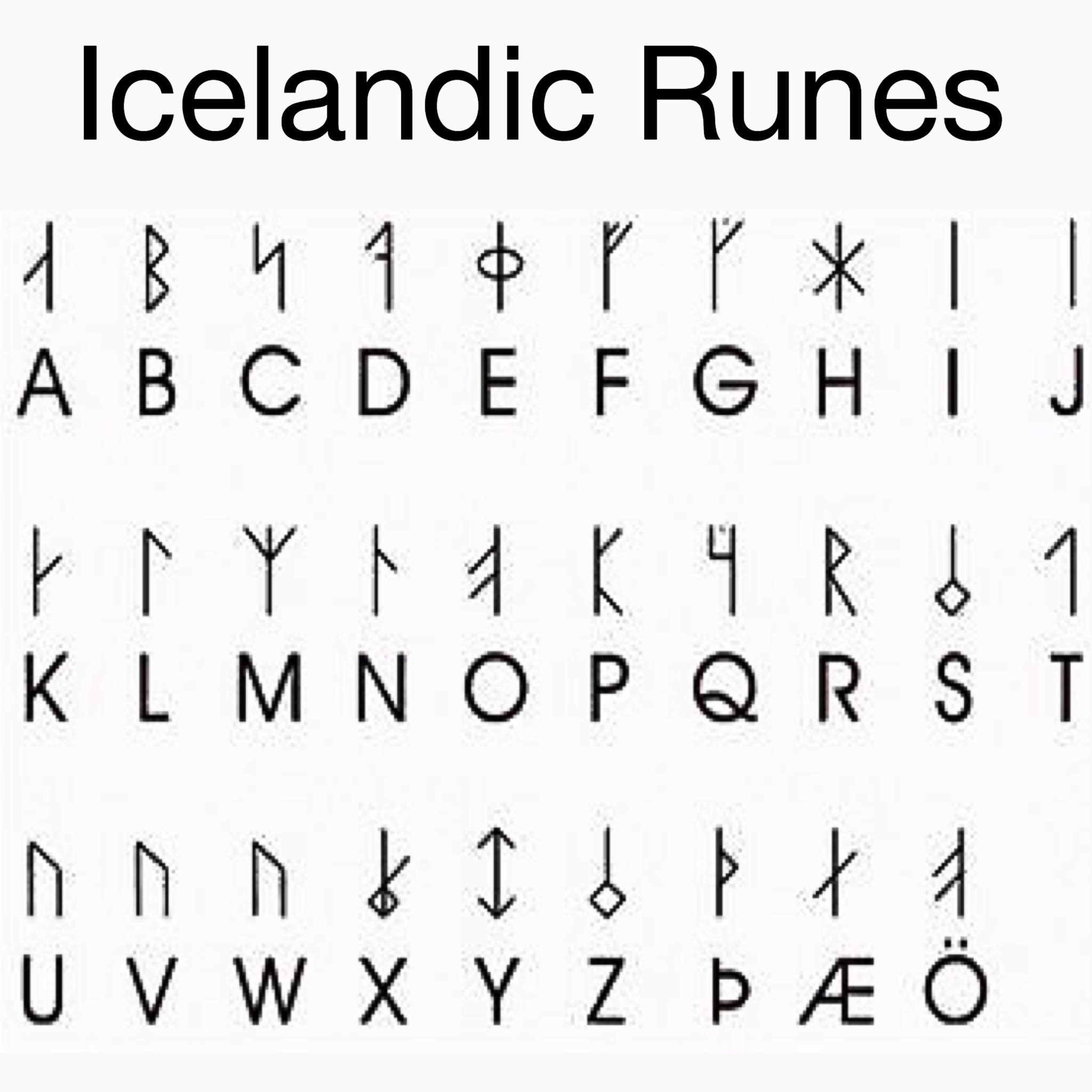 Icelandic Runes   Alphabet runique, Runique, Symbole viking