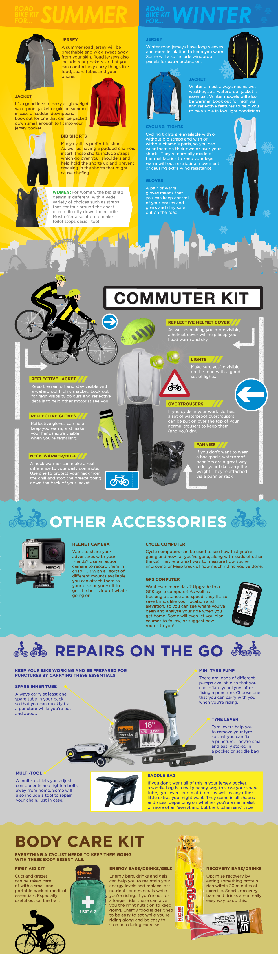 A Cycling Essentials Guide Created By Halfords Adventure Gear Family Adventure Bike