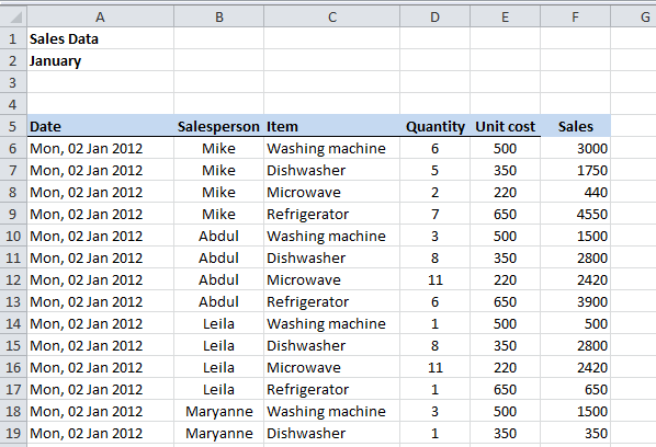 Excel Sales Data Example For Freeze Panes Example Worksheets Learning Microsoft Spreadsheet
