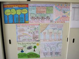 Bms Avid One Pager House On Mango Street Four Skinny Trees The House On Mango Street Creative Writing Lesson Skinny Tree