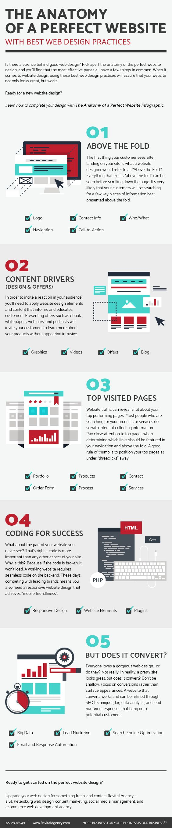 The Anatomy Of A Perfect Website With Best Web Design Practices Best Web Design Web Design Infographic Web Design