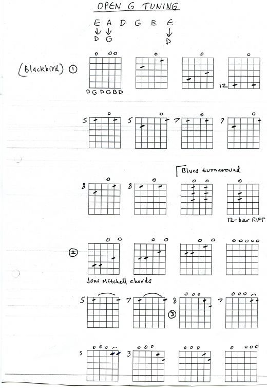 Guitar Open G Tuning Songs Guitars Learn Acoustic Guitar And Songs