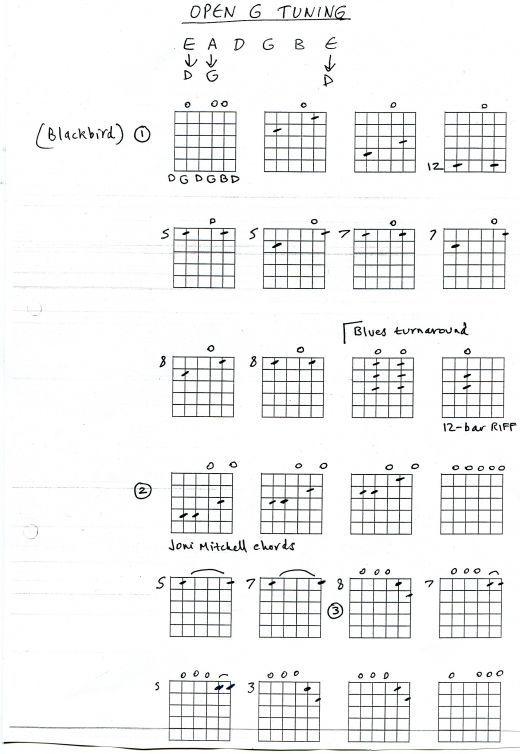 Guitar open G tuning songs | Music | Pinterest | Guitars, Music ...
