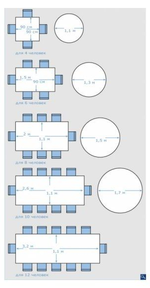 dinning table dimensions
