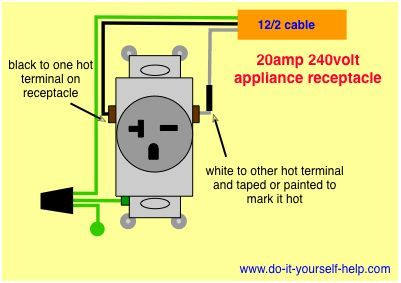 wiring diagram for a 20 amp 240 volt receptacle electrical rh pinterest com 230 Volt Plug 208 Volt 20 Amp Receptacle