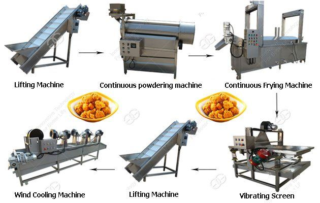 Chicken Nuggets Processing Line Fried Chicken Production Line