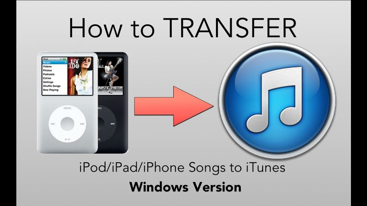 [HOW TO] Transfer from iPod to iTunes (Windows) Ipod