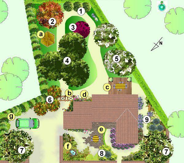 Exemple plan jardin mod le d 39 am nagement paysag page numero un jardins landscape e garden - Plan amenagement jardin ...