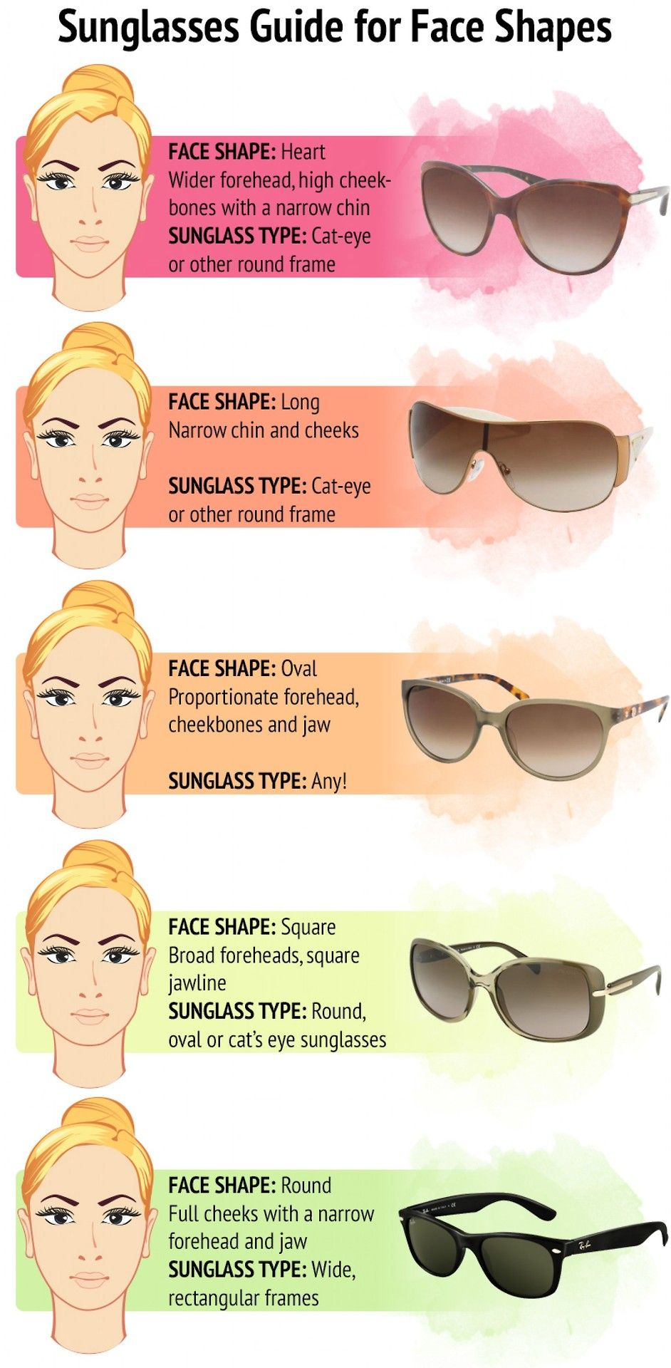 6a6123813a3 Sunglasses Guide for Face Shapes Heart Shaped Face Glasses