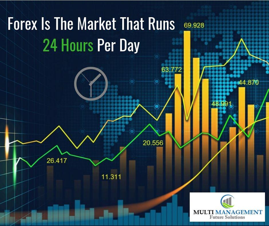 Forex Forexmarket Forex Signals Forex Trading Signals