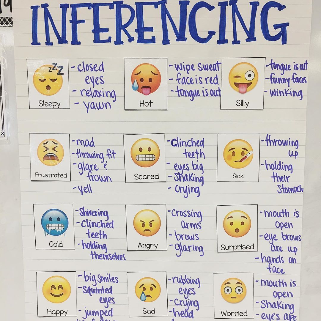 This Is One Of My Favorite Little Activities To Teach