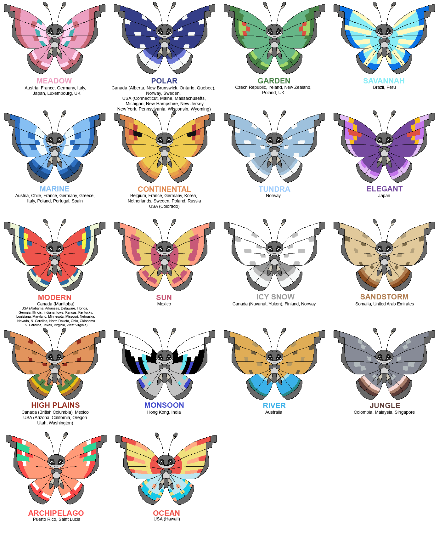 Wing Pattern Evolution and the Origins of Mimicry of North American Admirals