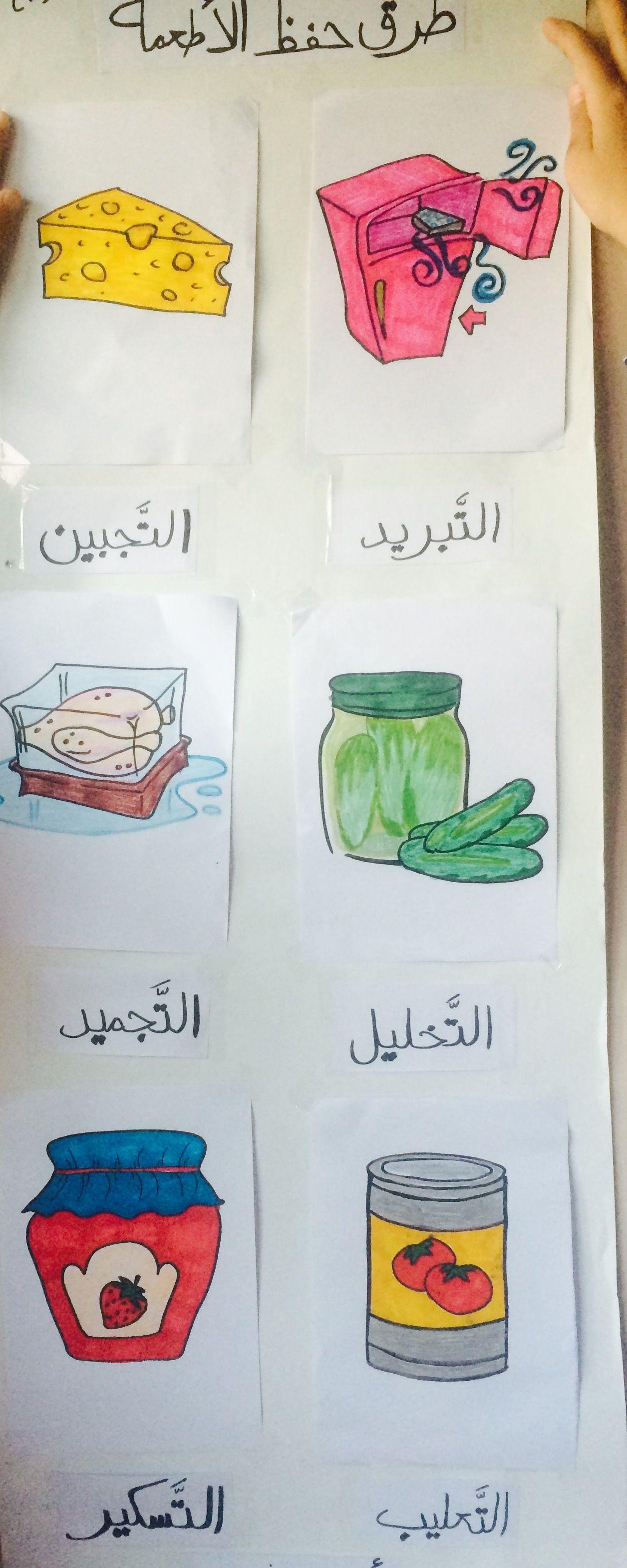 لوحة للأطفال طرق حفظ Poster For Kids About Different Ways Of Storing Foodالاطعمة Healthy Food Activities For Preschool Healthy Food Activities Food Activities