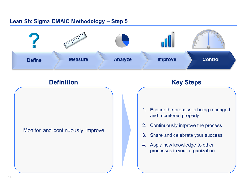 operational excellence examples Lean six sigma