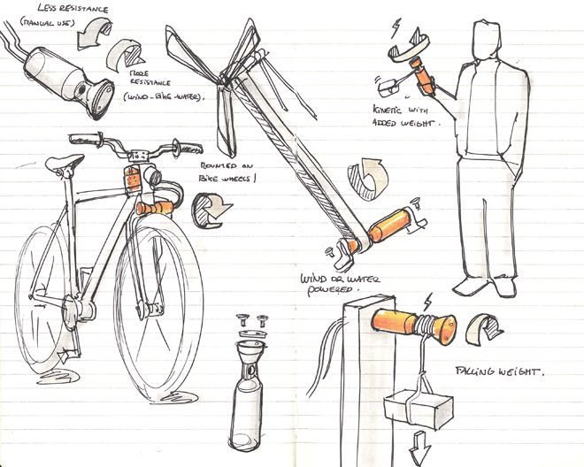 A Level Product Design Sketches   Google Search