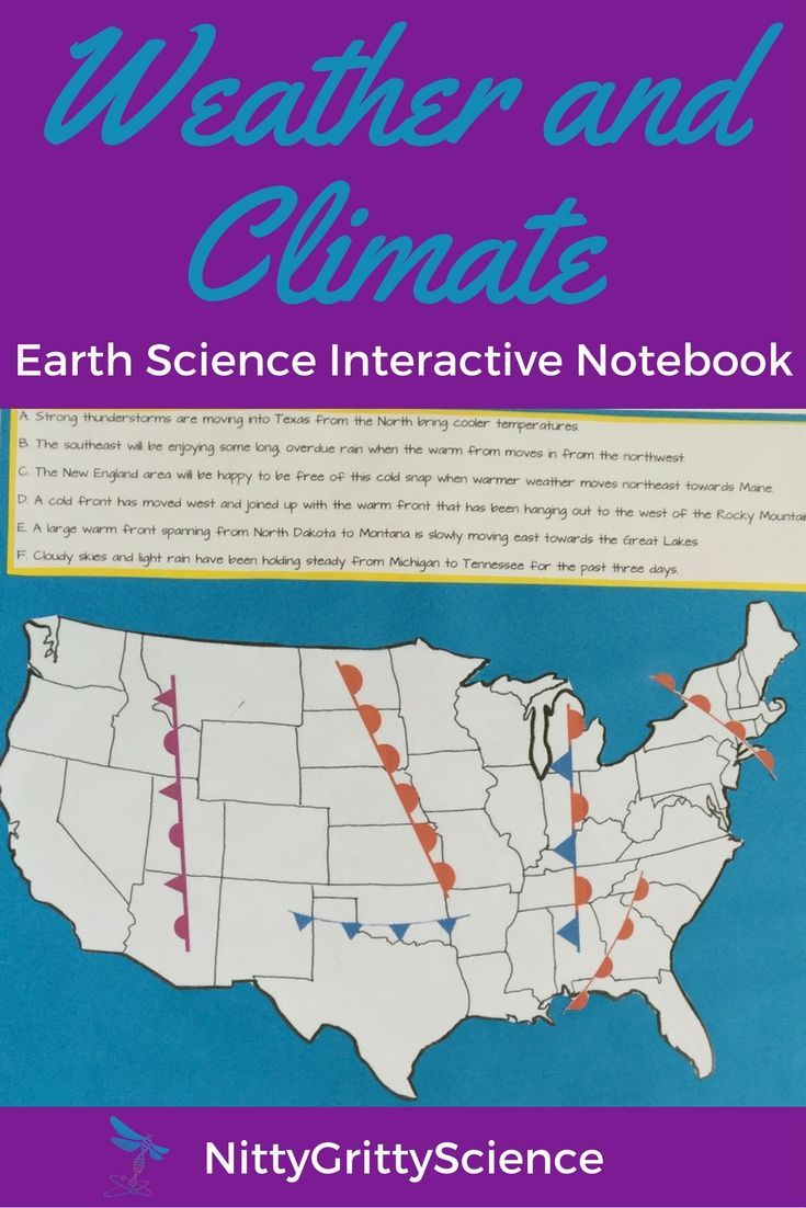 Weather and climate earth science interactive notebook earth weather and climate earth science interactive notebook publicscrutiny Gallery