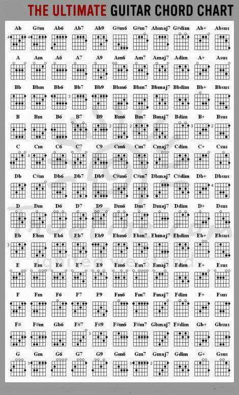 Left-Handed Guitar Chord Diagrams | Look Inside Left Hand Guitar