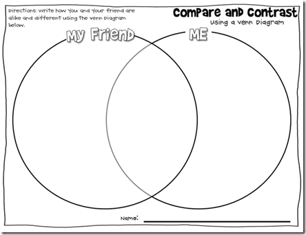 Venn Diagram Activity Pairs Well With Whoever You Are By Mem Fox For