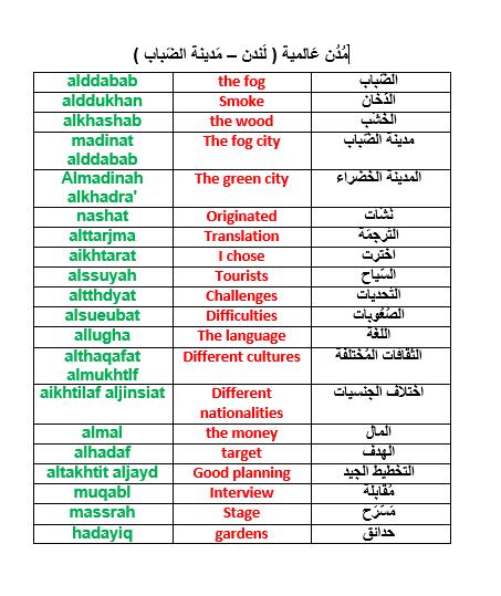 اللغة العربية مفردات درس لندن لغير الناطقين بها للصف الخامس Green City Language Challenges