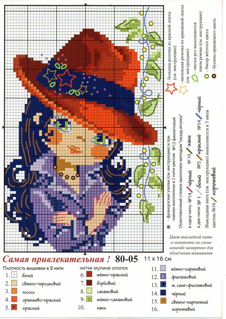 Girl with hat x-stitch | yarn | Pinterest | Stitch, Cross stitch and ...