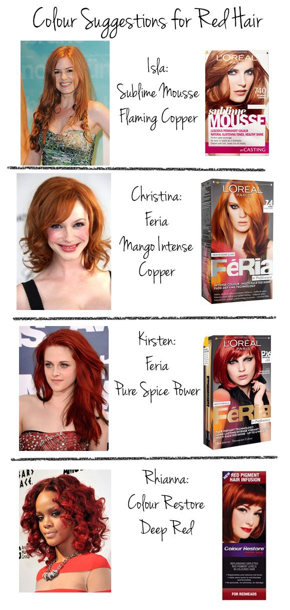 Fantastic colour recommendation chart for red hair from Scott Cornwall Hair Expert
