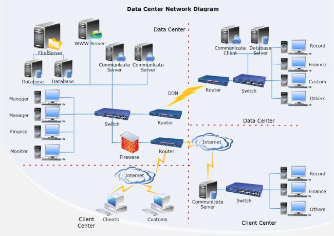 D Network      Template